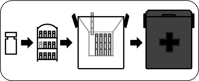 vacpac instructions
